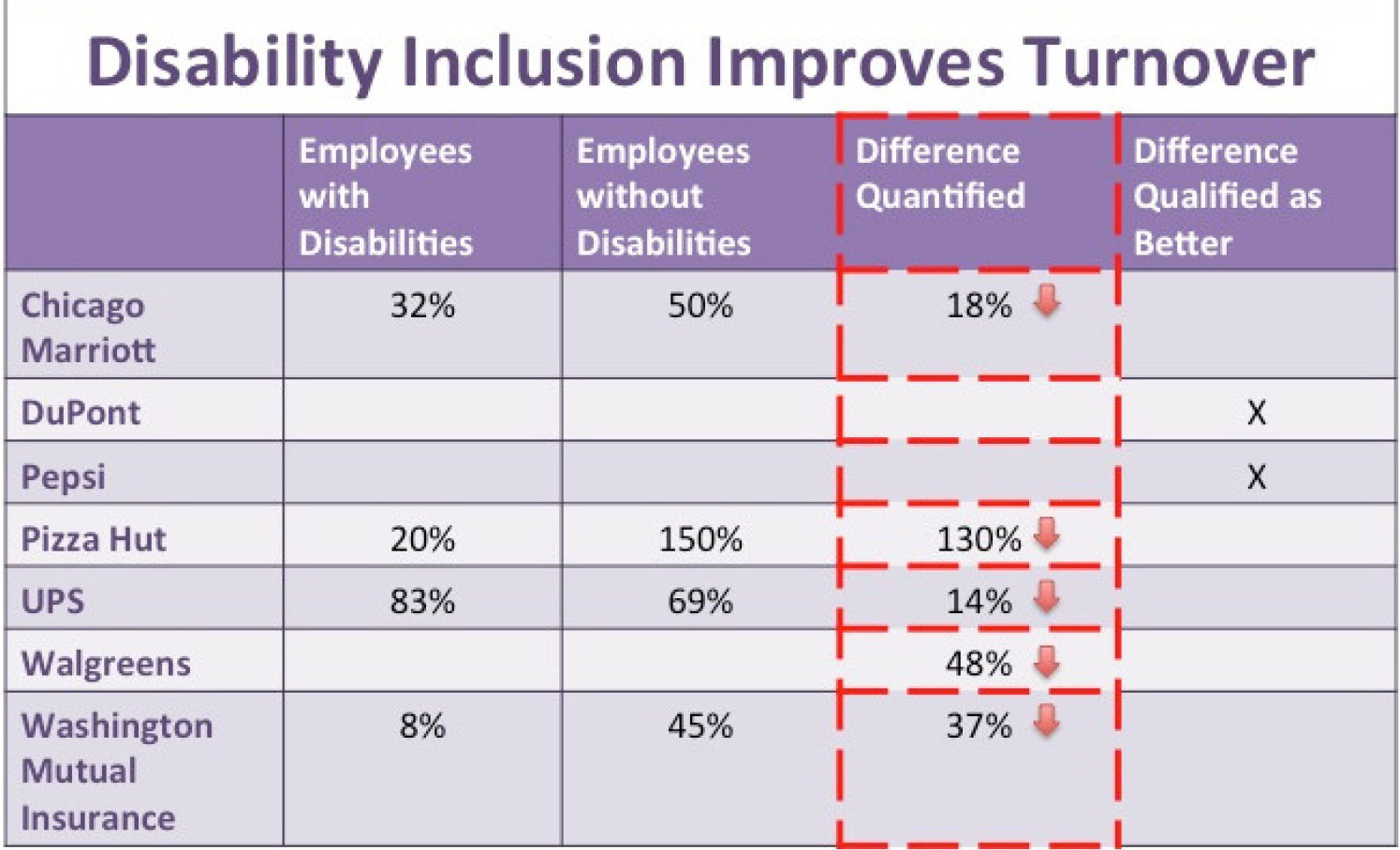 disability-inclusion-graphic